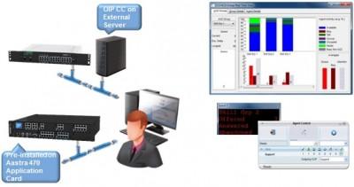 Tổng đài IP Aastra 470 – Giải pháp Call center: Trung tâm tiếp nhận, tư vấn và giải đáp mọi cuộc gọi của khách hàng