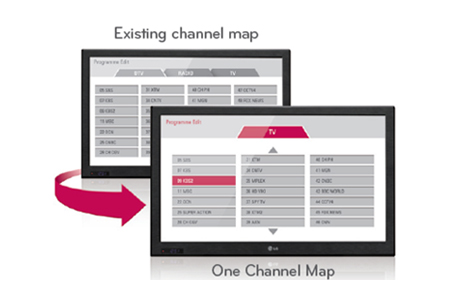 lg procentric v one channel map